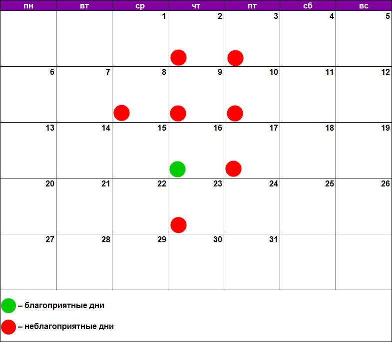 Лунный календарь пирсинга и прокалывания ушей январь 2020