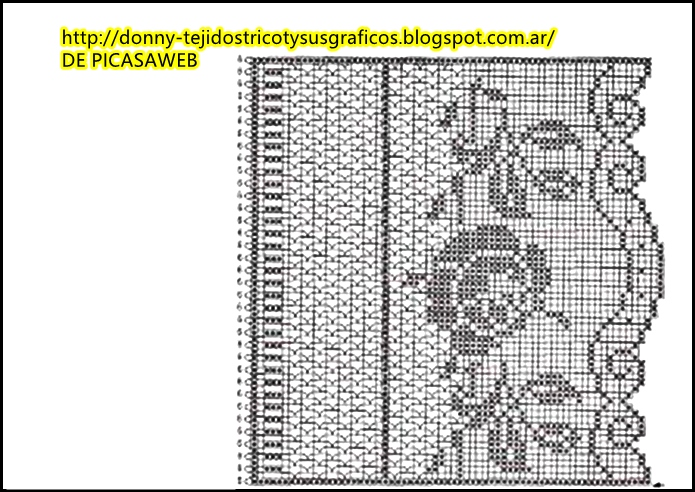 crochet fabric , CROCHET - GANCHILLO - PATRONES - GRAFICOS: Cenefas ...