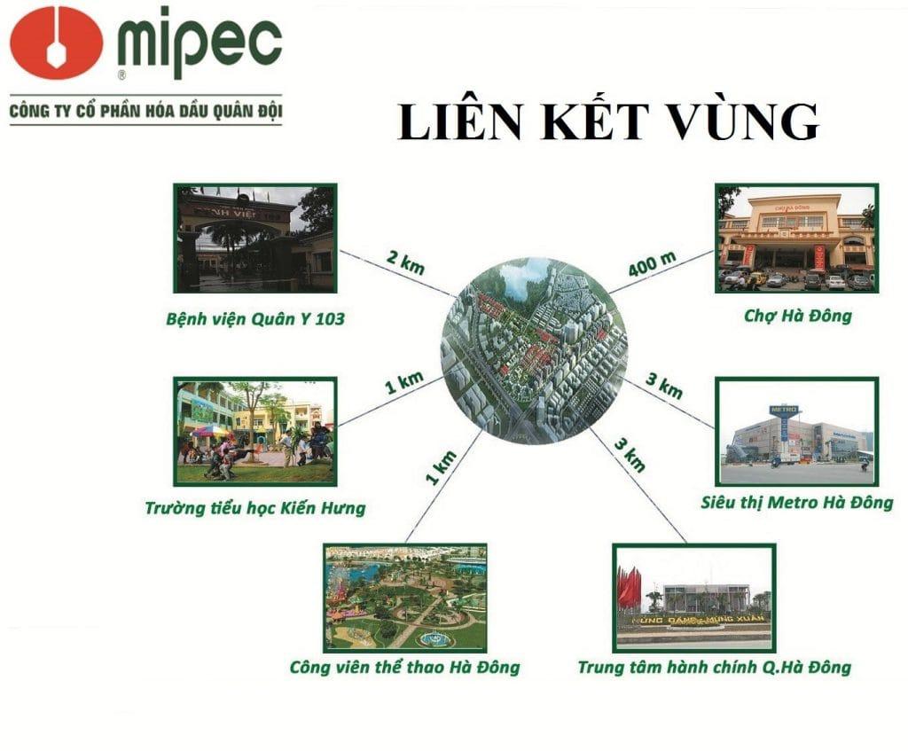 Liên kết dự án Mipec Kiến Hưng Hà Đông