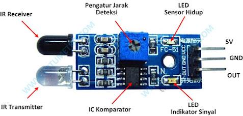 komponen modul sensor infra merah fc-51