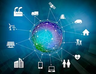 Industrial IoT (IIOT)
