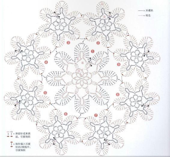 ergahandmade  crochet little doilies   diagrams