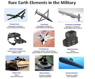 Material Rare Earth Element Untuk Produk Militer