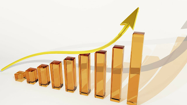 Inclining graphs shows profit