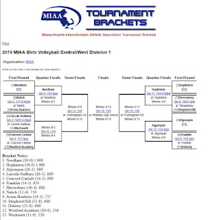 FHS volleyball as #6 seed plays Sat at 2:00 PM