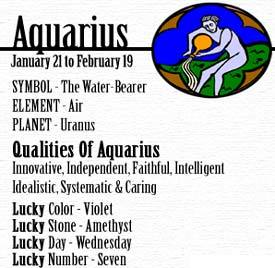 February 15 Zodiac is Aquarius - Full Horoscope Personality