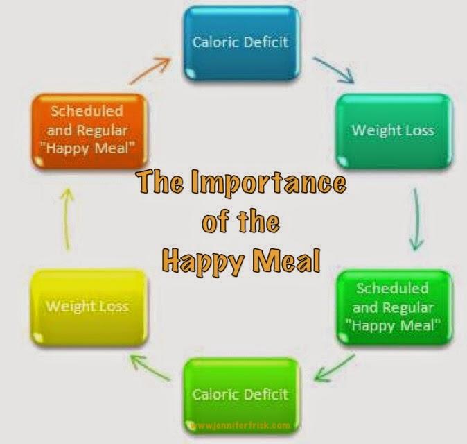 Joy In The Journey: Happy Meals