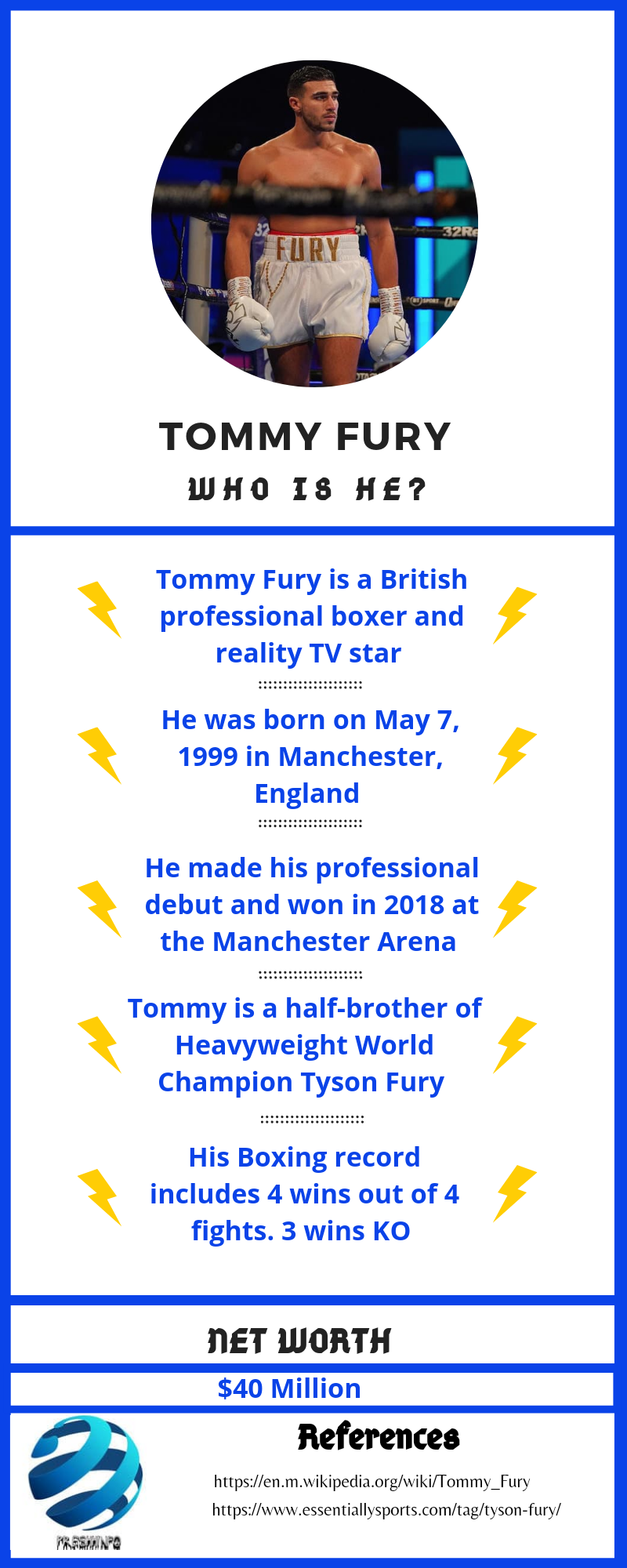 Infographics on Tommy Fury