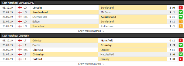 12BET Phân tích EFL Trophy 8/10: Sunderland vs Grimsby Sunderland3