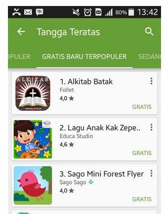100 Lagu Reggae Indonesia Terpopuler yang Enak Didengar