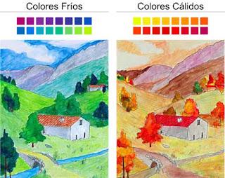Segundomonsalud los colores c lidos y fr os - Los colores calidos y frios ...