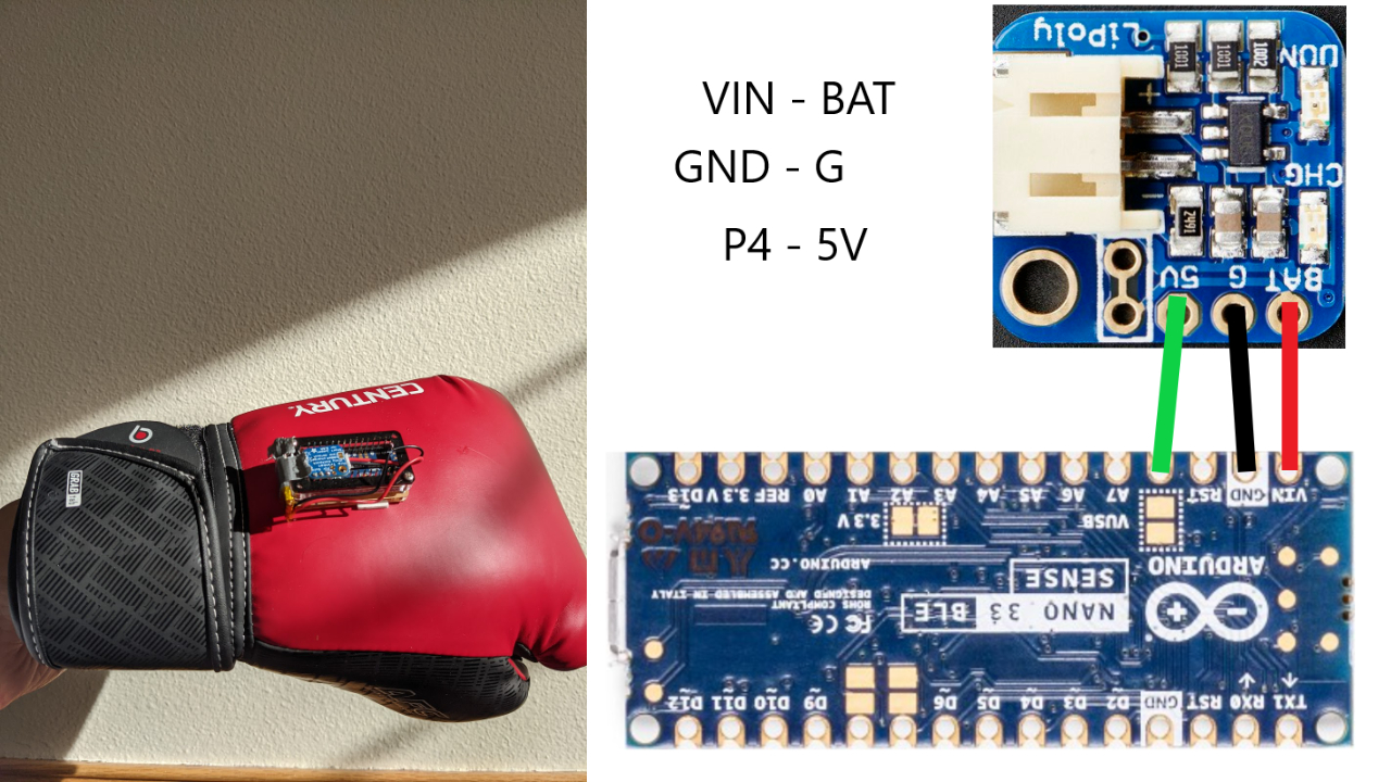 battery connected to boxing glove