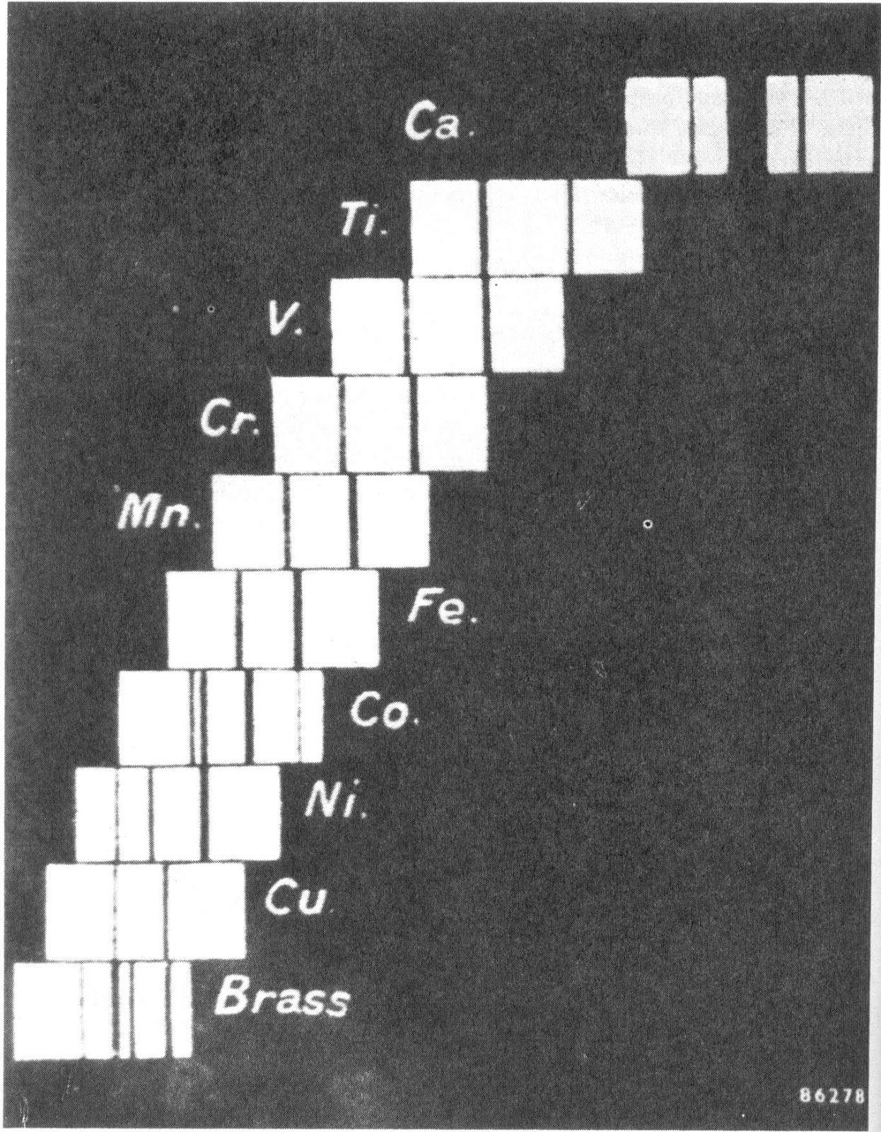 Scientific Explorer History Of The Periodic Table Part 3