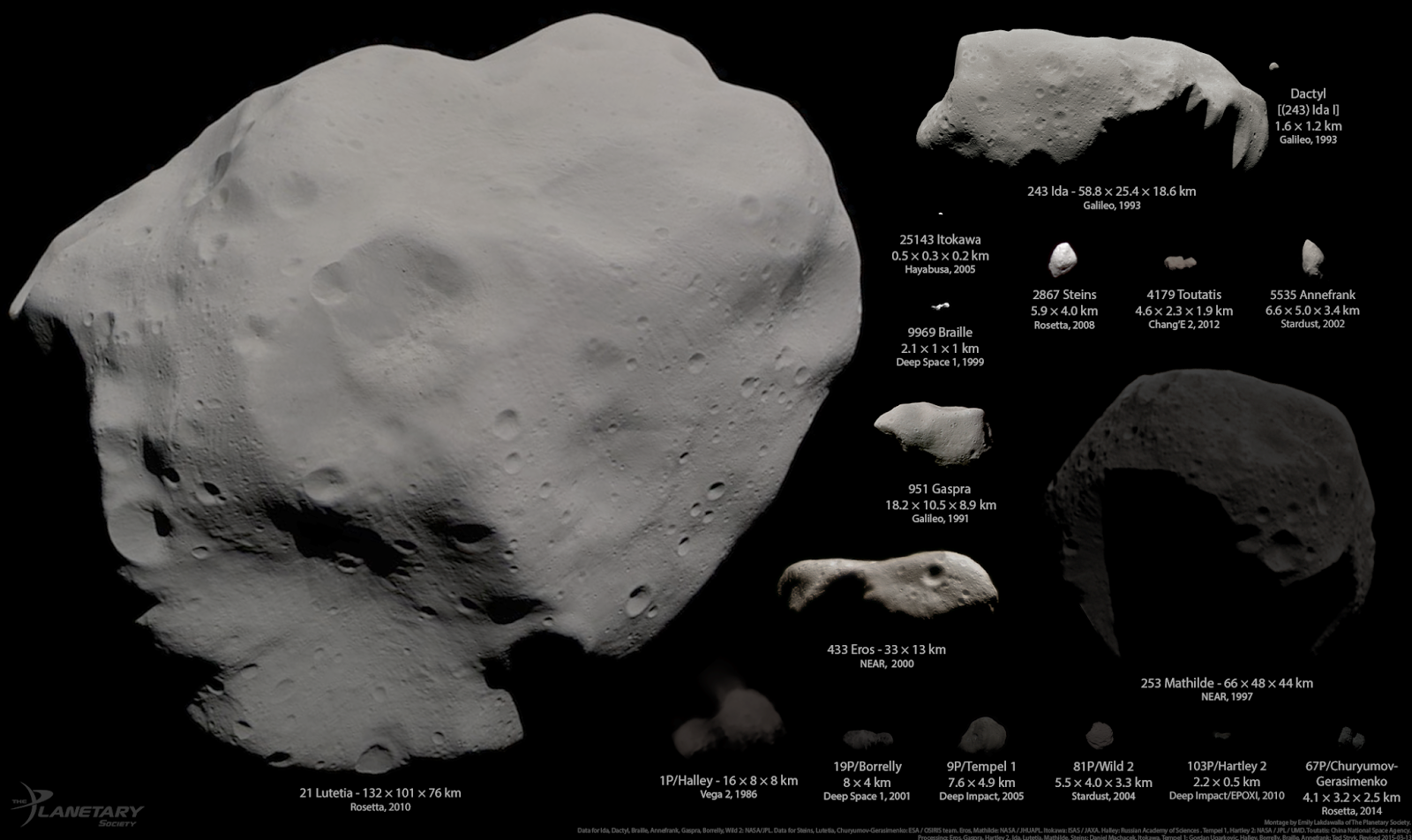 how are asteroids named - photo #38