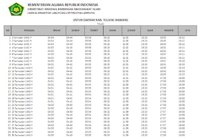 Jadwal Imsakiyah Ramadhan 1442 H Kabupaten Tulang Bawang, Provinsi Lampung