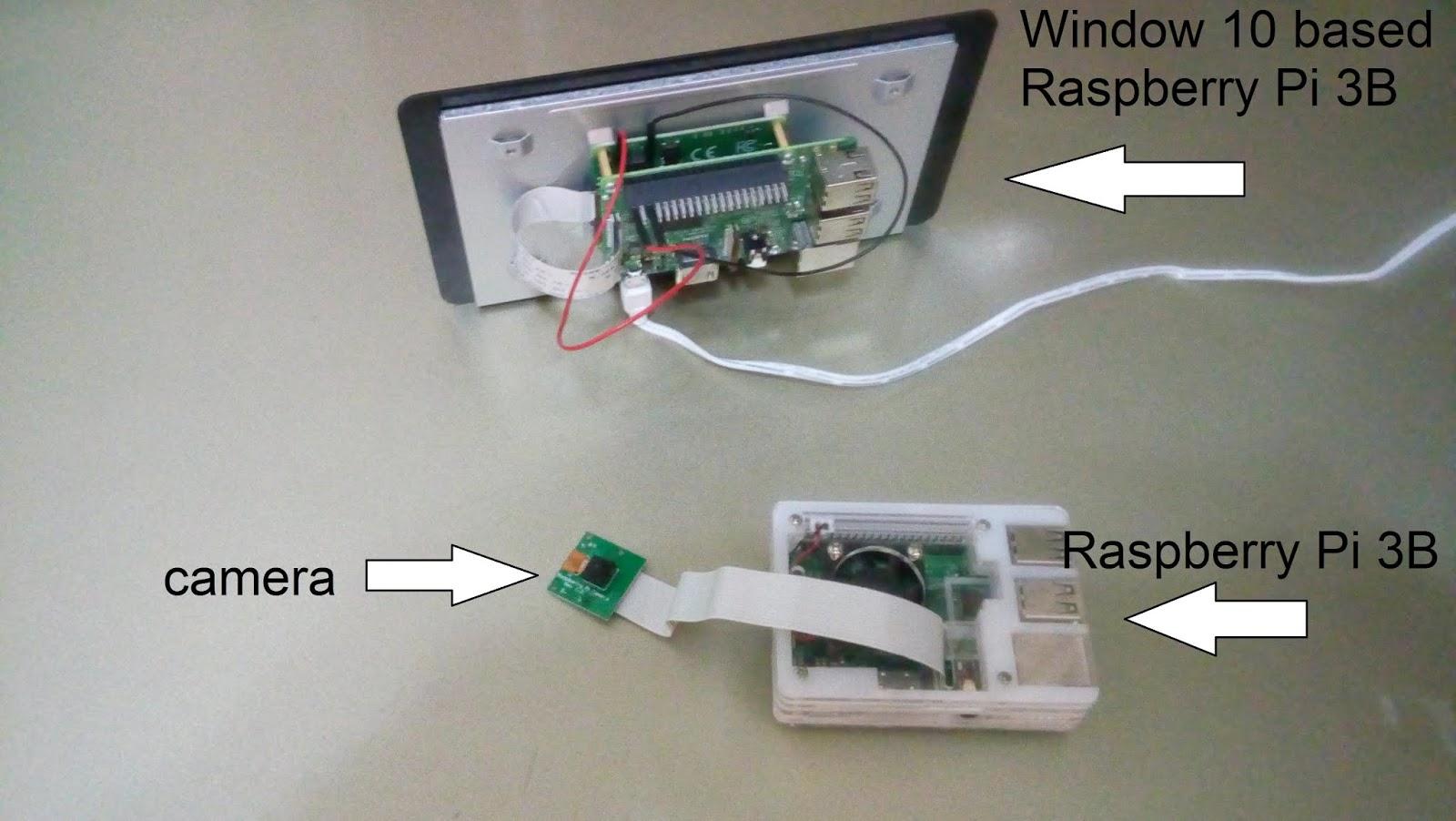 Window 10 based Raspberry Pi + video streaming