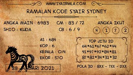 Kode Syair Sydney Senin 18 Januari 2021