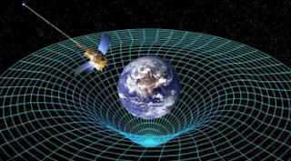 Dandalin kimiyya : Menene Gravity ?, Gravity Force