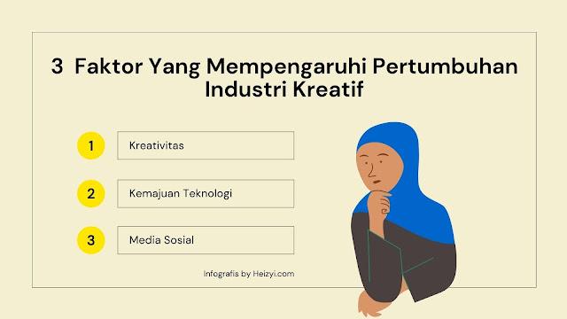 Faktor industri kreatif