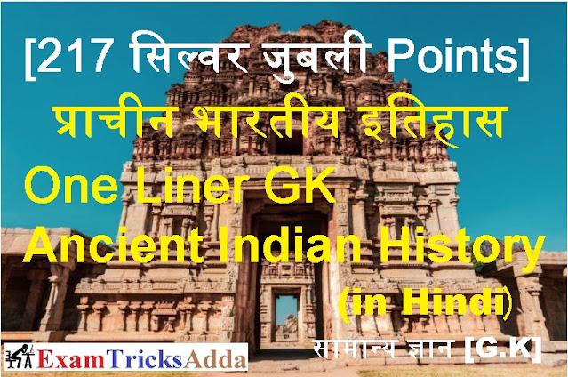 Prachin Bharat Ka Itihas - Indian History Questions And Answers Quiz In Hindi