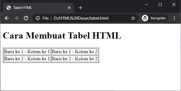 tabel atribut border
