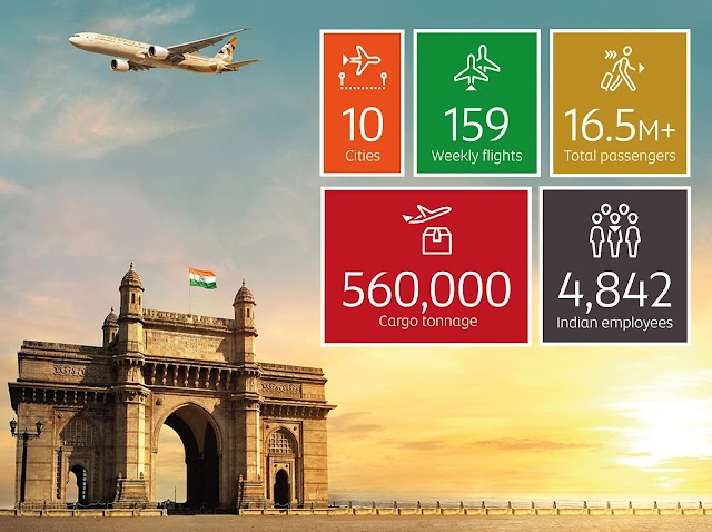 Etihad Airways celebrates 15 years in India
