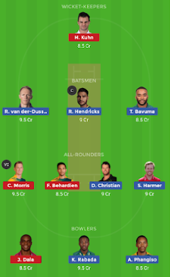 JOZ vs NMG dream 11 team | NMG vs JOZ