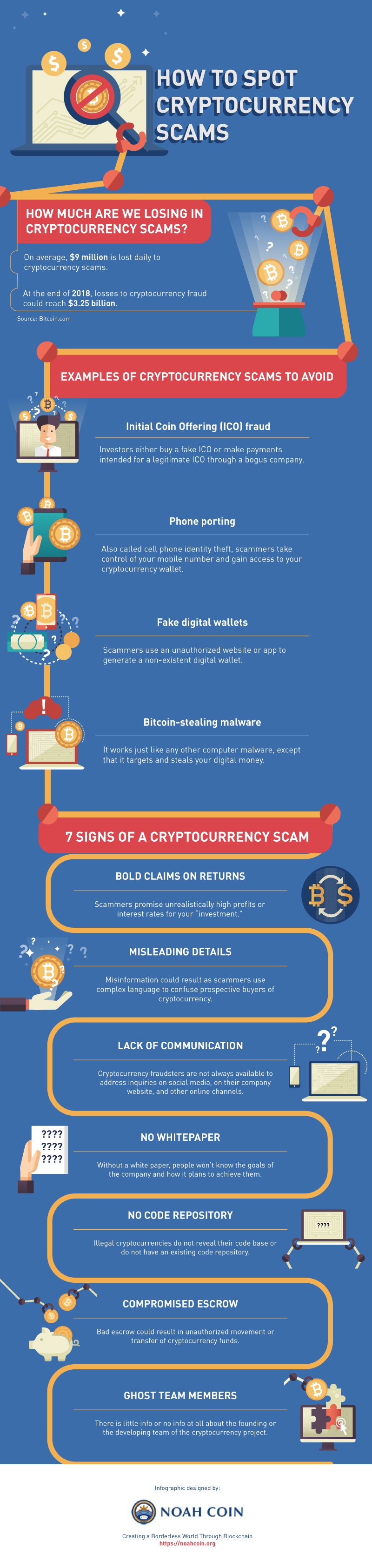 How to spot cryptocurrency scams #infographic #Cryptocurrency #infographics #cryptocurrency scams #Scams #Bitcoin