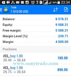 trading minyak oil murah dibawah $30