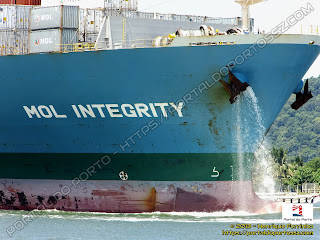 MOL Integrity