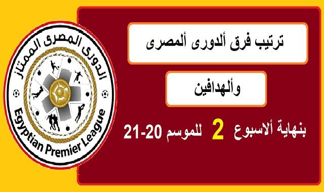 ترتيب فرق الدورى ألمصرى والهدافين  بنهاية الاسبوع 2 للموسم 20-21