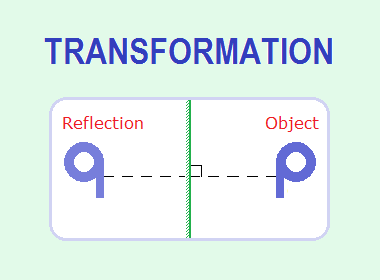 Transformation: An Introduction