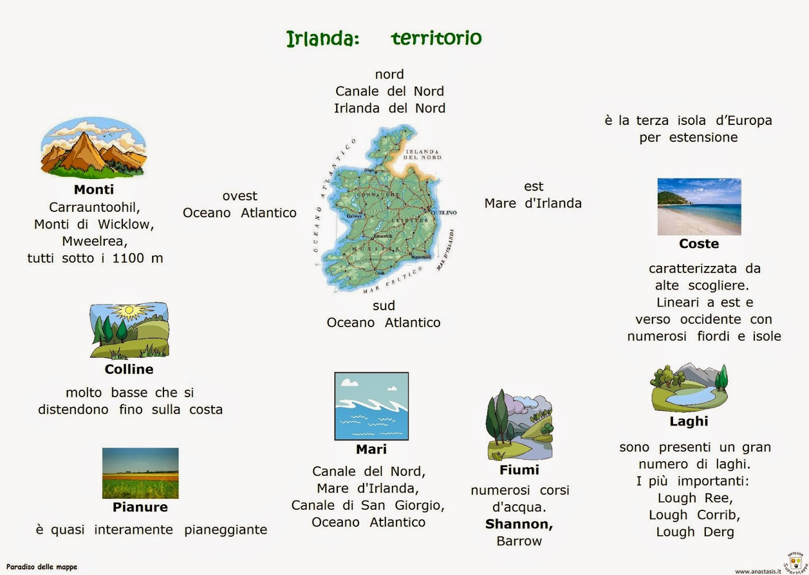 Irlanda Del Nord Cartina Geografica.Geo 2 Regione Britannica Lessons Blendspace