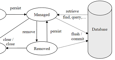 Source Code Examples