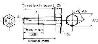 kode spesifikasi baut dan mur