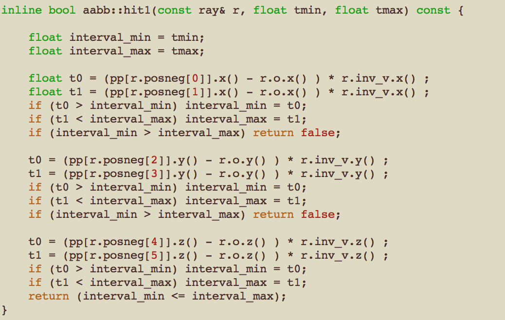 Pete Shirley's Graphics Blog: ray-box intersection and fmin