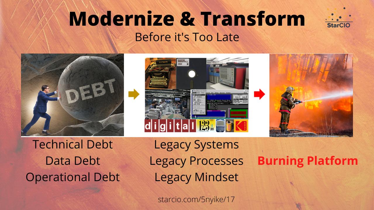 StarCIO - Isaac Sacolick - Technical Debt, Legacy Systems, and  Burning Platforms