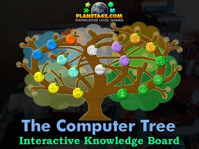 Computer Topics Tree