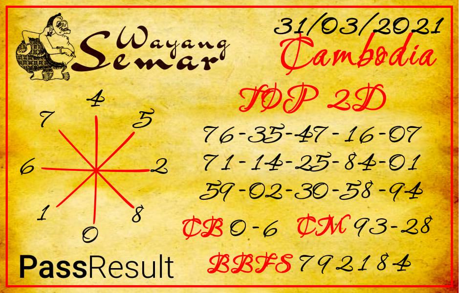 Prediksi Wayang Semar - Rabu, 31 Maret 2021 - Prediksi Togel Cambodia