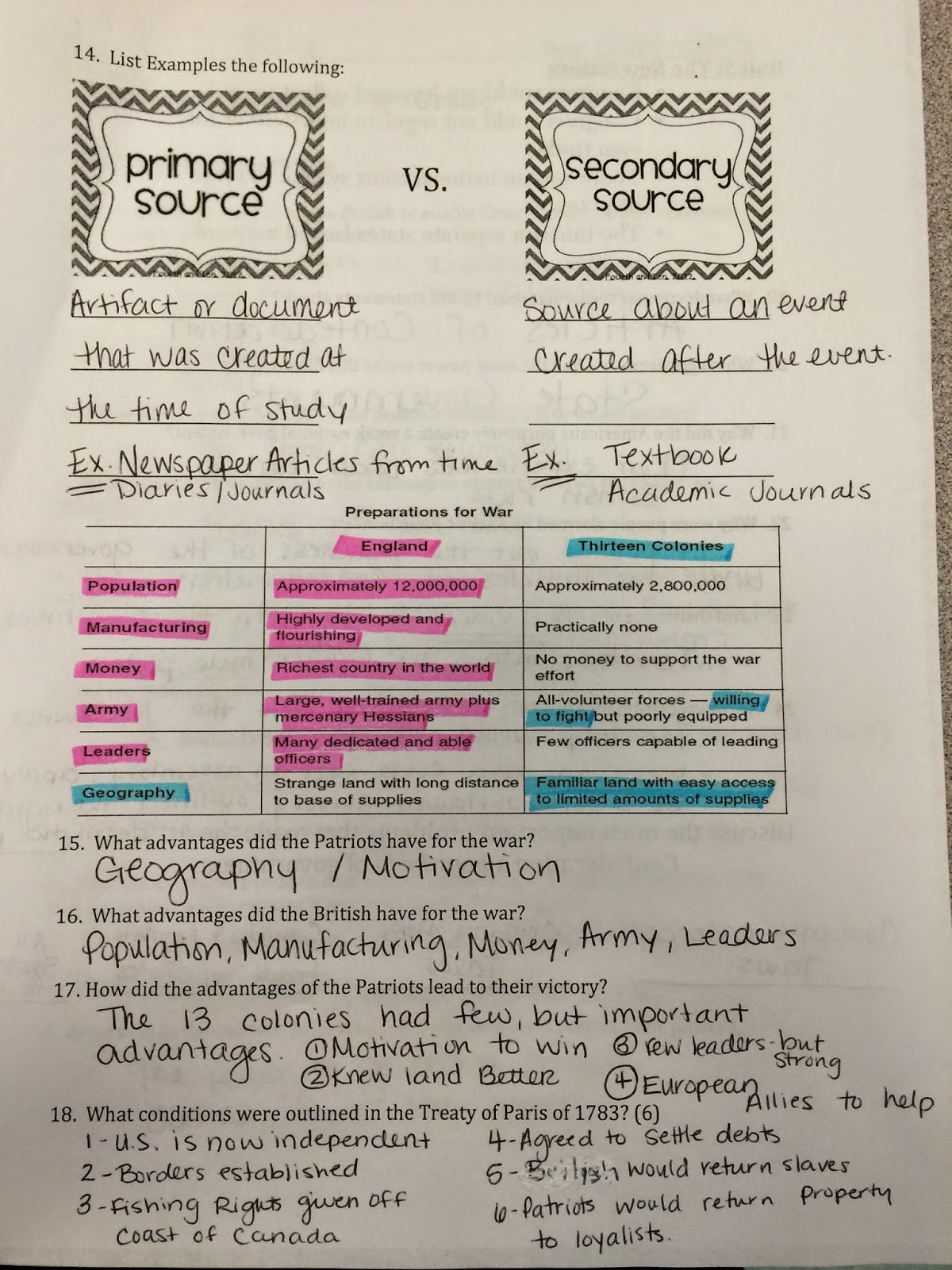 Gateway Dream Team Social Stu S Review Packets