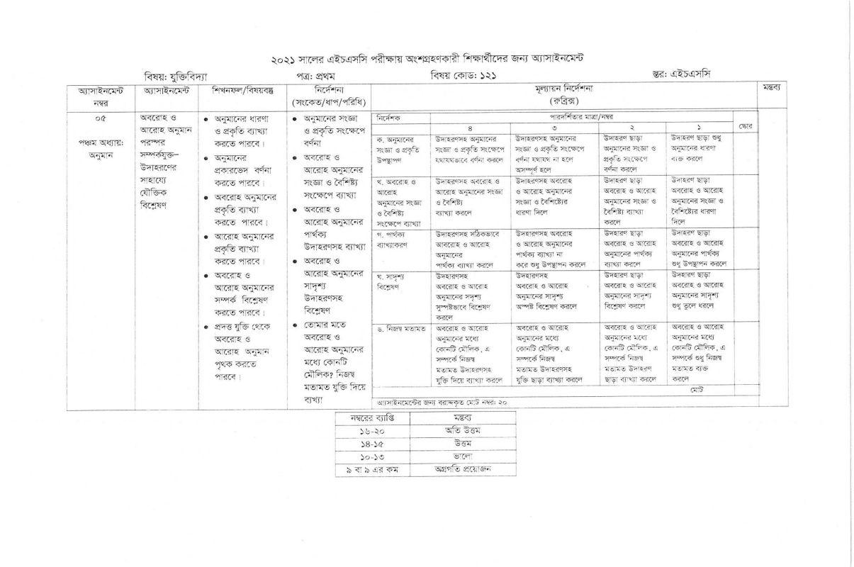 HSC 7th Week Logic Assignment Answer 2021