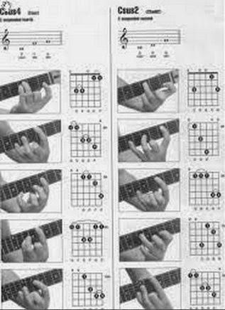 Gitar acha septriasa sampai menutup mata lengkap dengan kunci dasar kunci gitar acha septriasa sampai menutup mata lengkap dengan kunci dasar reheart Choice Image