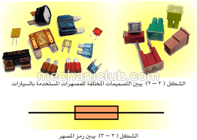 كتاب أساسيات كهرباء السيارات للمبتدئين PDF