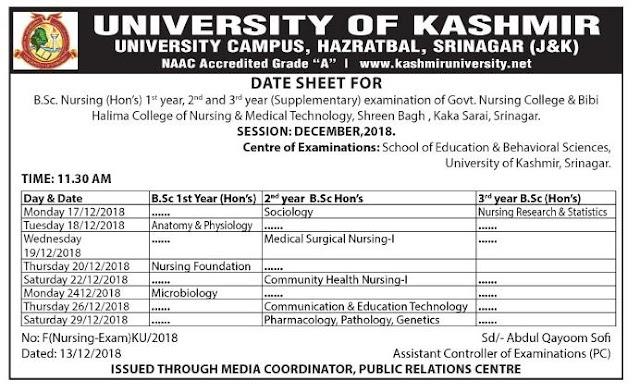 University of Kashmir Date  SHEET