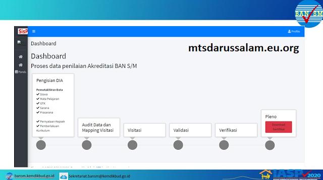 Aplikasi Sispena Bagi S/M 2020