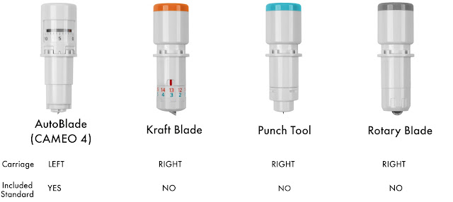 punch tool, silhouette rotary blade, silhouette kraft blade, smart tool dual carriage, cameo 4 tools