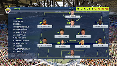 PES 2020 Scoreboard Ligue 1 by FuNZoTiK & Furkan6141