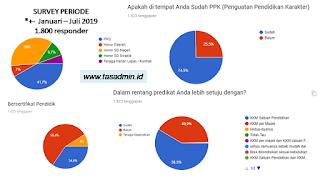 Aplikasi Raport K13 Sd Tahun 2019 Revisi Final Tasadmin