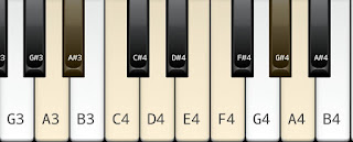 Neapolitan minor scale on key A
