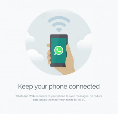 Download WhatsApp 2020 For Desktop